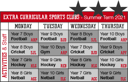 Sports clubs summer 2021